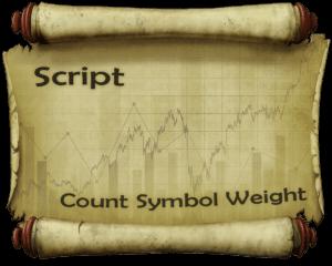 Скрипт расчета лота второго символа для торговли Count Symbol Weight