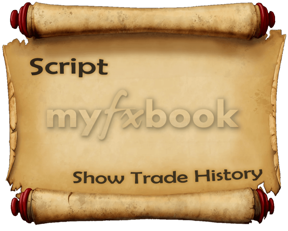 Скрипт отображения истории сделок мониторингов сайта MyFxBook Show Trade History