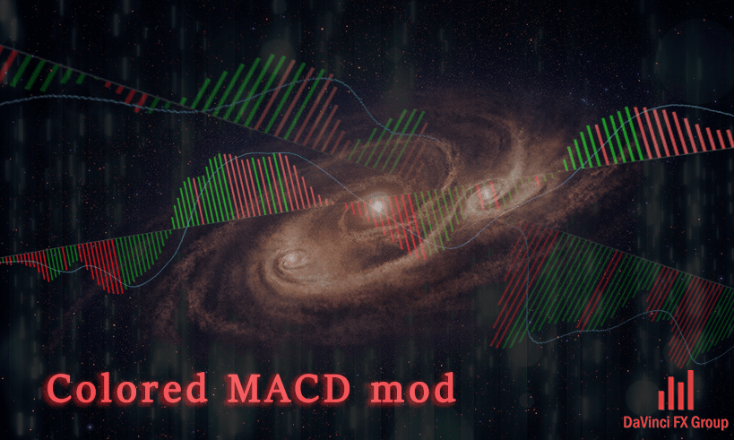 Colored MACD